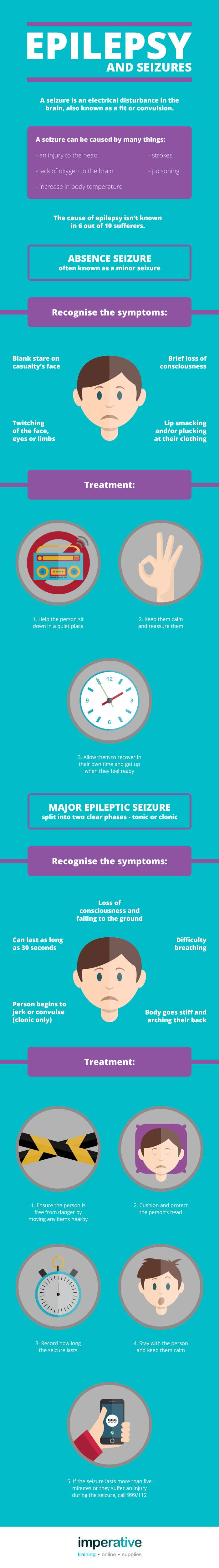 What to do when an epileptic fit occurs
