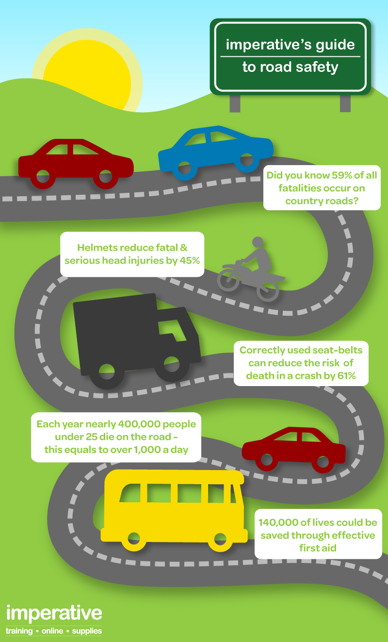 Road Safety Stats Copy
