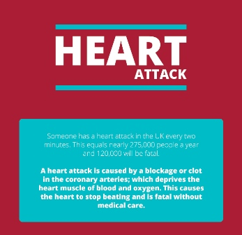 First aid emergency: What to do when a heart attack occurs
