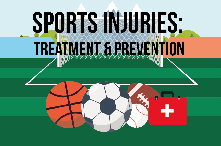 Sports injuries: Treatment & Prevention