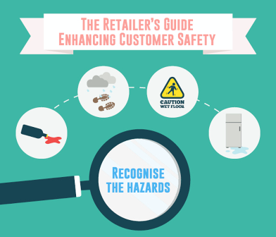 The Retailers Guide to Enhancing Customer Safety