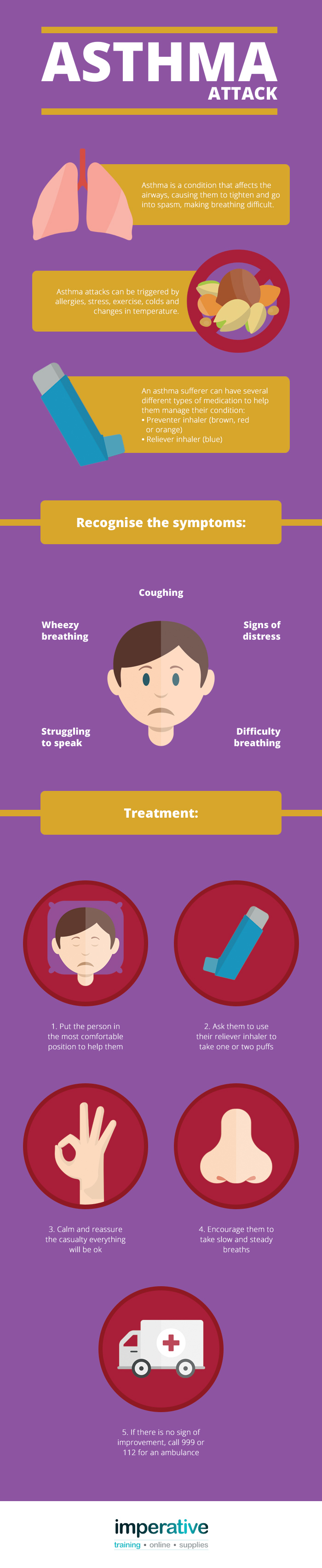 AsthmaAttackInfographic