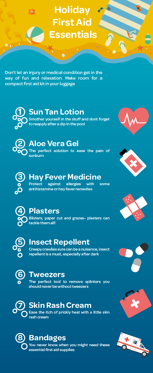 Holiday First Aid Kit Infographic